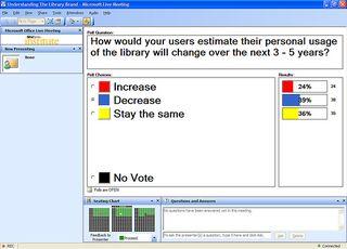 Webinar Poll Slide
